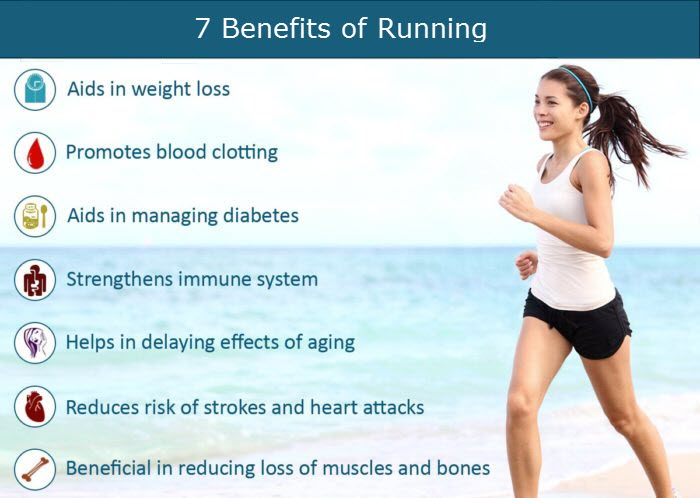 Benefits Of Runninng